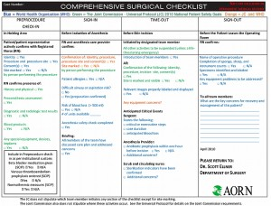 Comprehensive Surgical Checklist