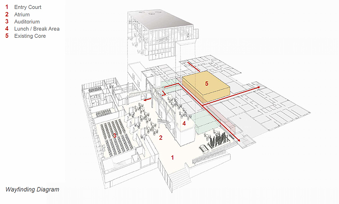 Architect's rendering of planned changes to the Bousfield psychology complex. Wayfinding diagram.