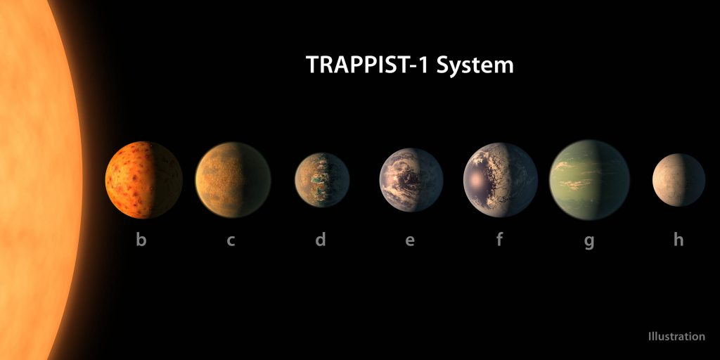 This artist's concept shows what the TRAPPIST-1 planetary system may look like, based on available data about the planets' diameters, masses, and distances from the host star. (NASA Image)
