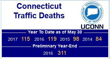 A sample view of the website's 'ticker' showing fatalities.