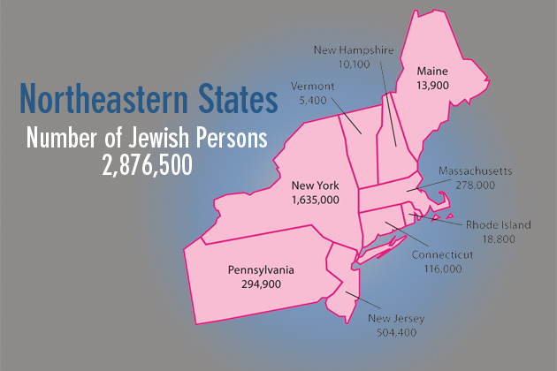 UConns Jewish Data Bank Updates US Population Statistics
