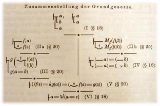 Frege had his own idiosyncratic system of notation.