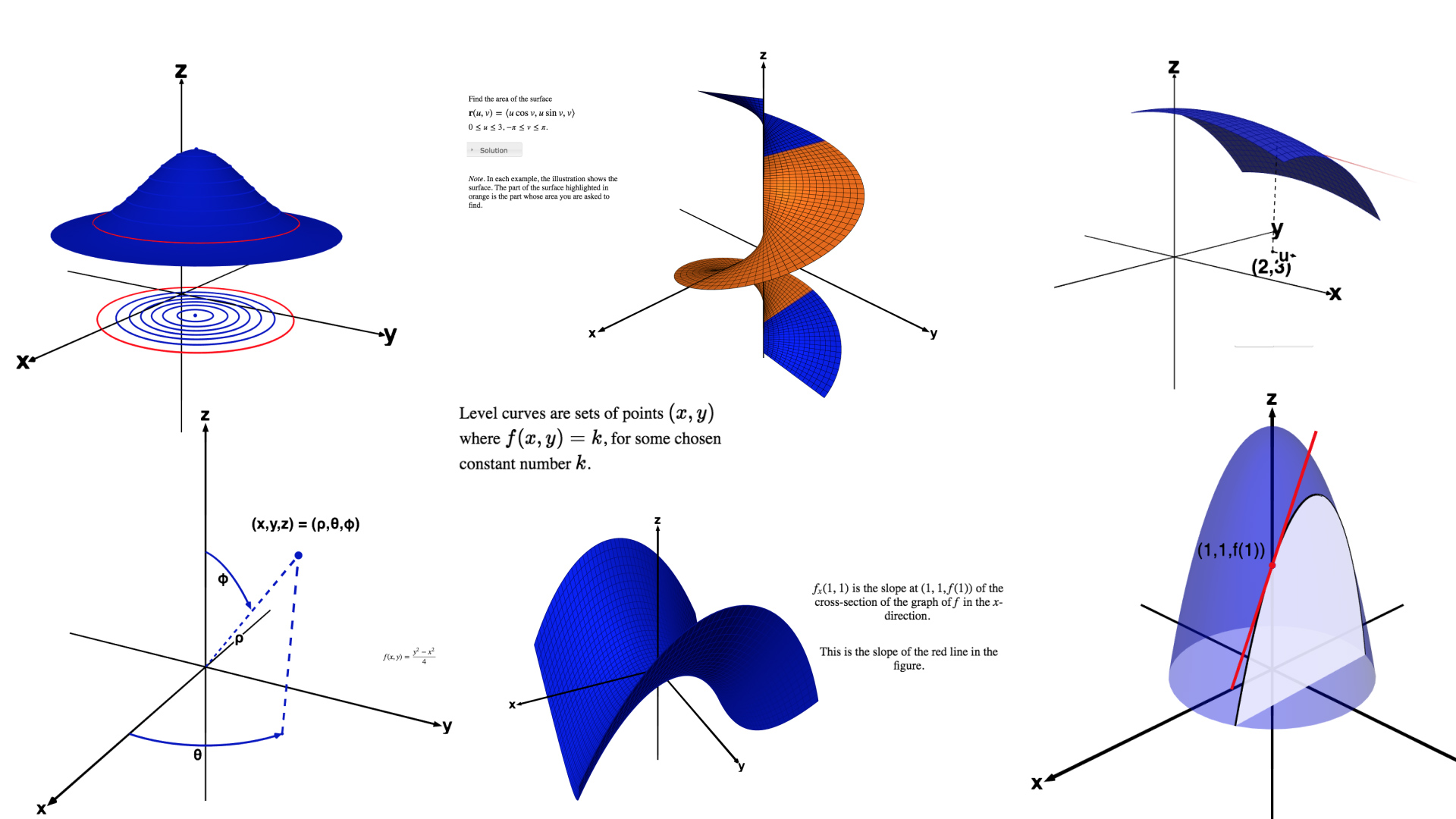 Math visualizations created by David Nichols, Ph.D. student, in the Department of Mathematics.