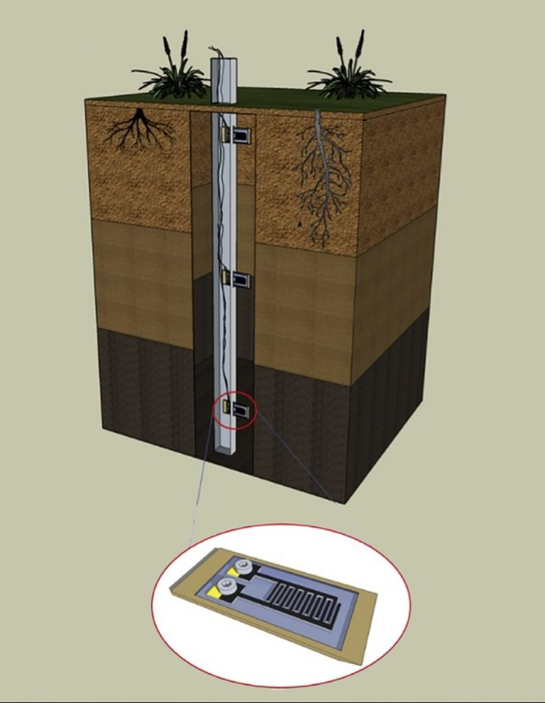 Illustration published in the Journal of Sensors and Actuators.