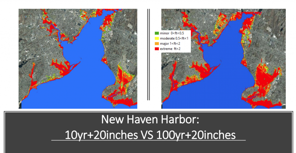Climate models predict that Long Island Sound will rise 20 inches in the next 30 years. On the left, the image shows a typical flood plus 20 inches; on the right, a 100 year flood similar to Hurricane Sandy, plus 20 inches. The color scale shows the flood water level: green < 0.5 feet (0.5'), yellow is between 0.5' and 1', orange between 1' and 2', and red is flooding over 2'. Flooding at the 2' level washes away cars and SUVs and undermines many structures.